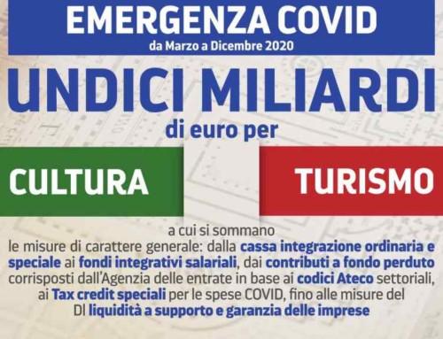 EMERGENZA COVID, Franceschini: oltre 11 miliardi di euro per turismo e cultura